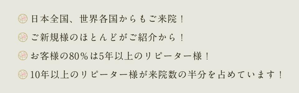 日本全国、世界各国からもご来院! / ご新規様のほとんどがご紹介から! / お客様の80%は5年以上のリピーター様! / 10年以上のリピーター様が来院数の半分を占めています!